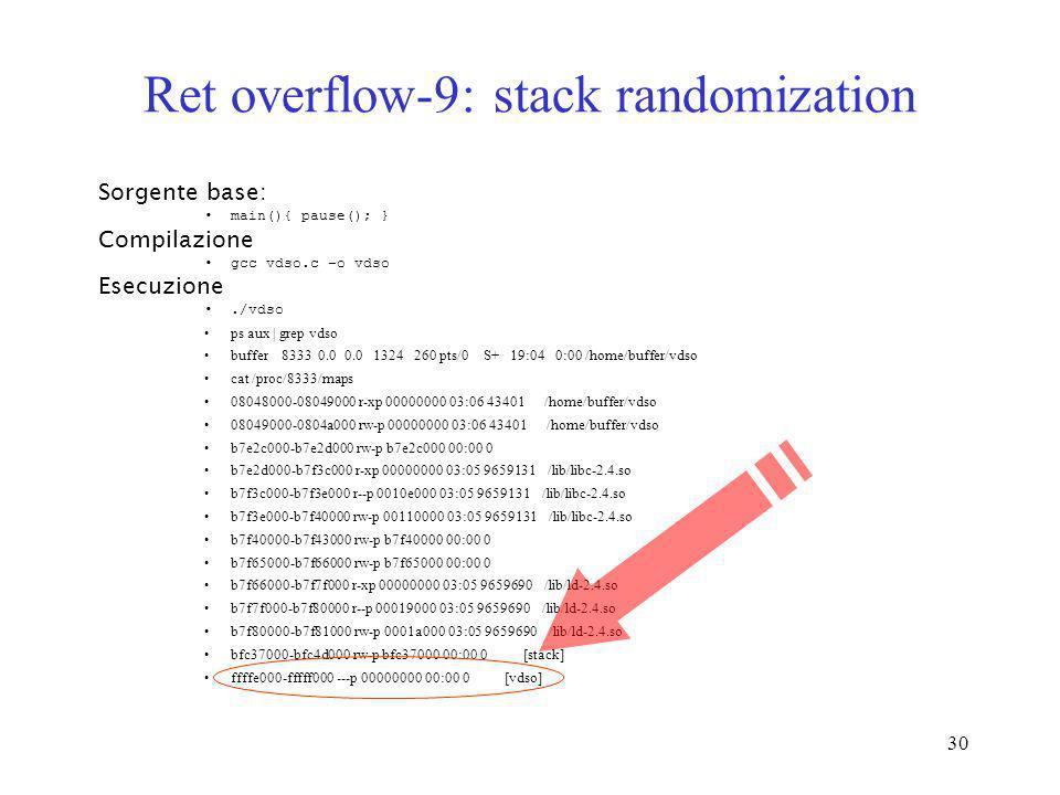 Ret overflow-9: stack randomization