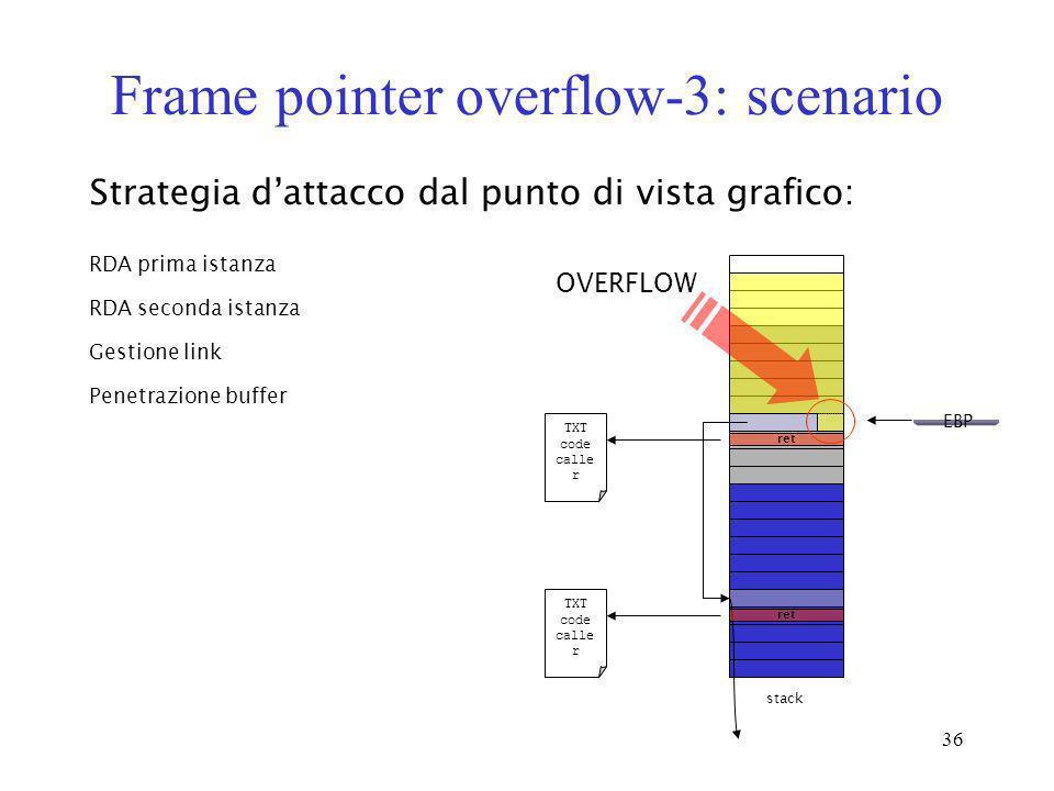 Frame pointer overflow-3: scenario