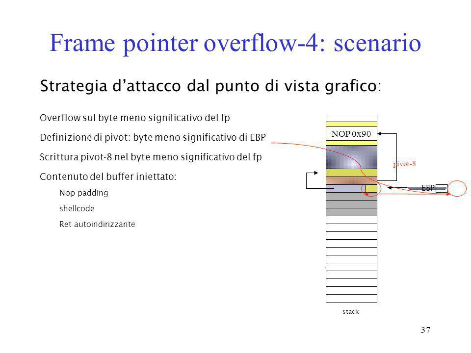 Frame pointer overflow-4: scenario