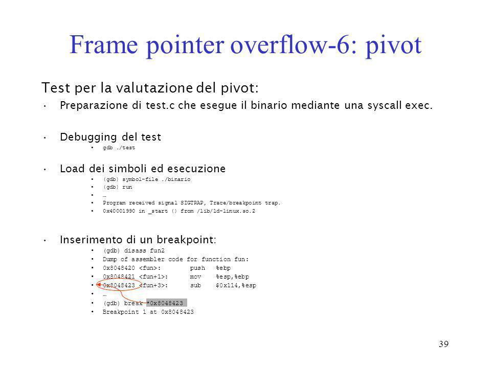 Frame pointer overflow-6: pivot