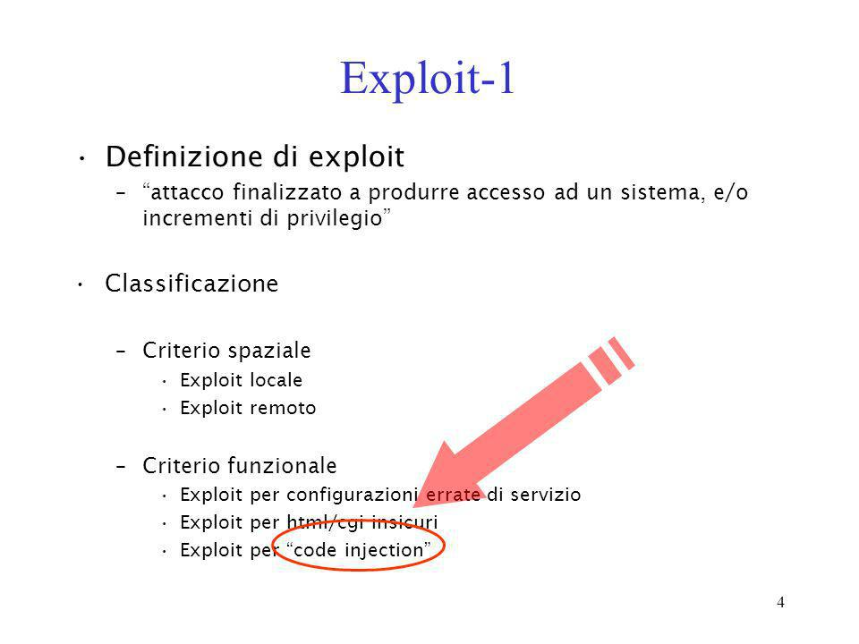Exploit-1 Definizione di exploit Classificazione