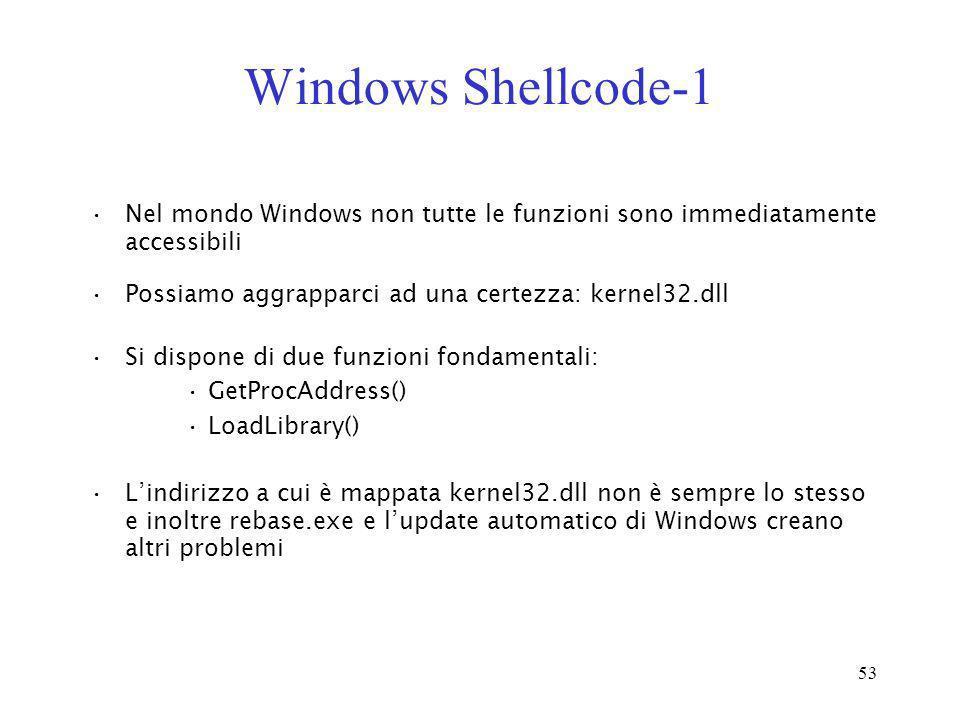 Windows Shellcode-1 Nel mondo Windows non tutte le funzioni sono immediatamente accessibili. Possiamo aggrapparci ad una certezza: kernel32.dll.
