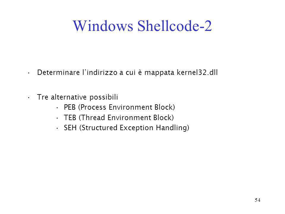 Windows Shellcode-2Determinare l'indirizzo a cui è mappata kernel32.dll. Tre alternative possibili.