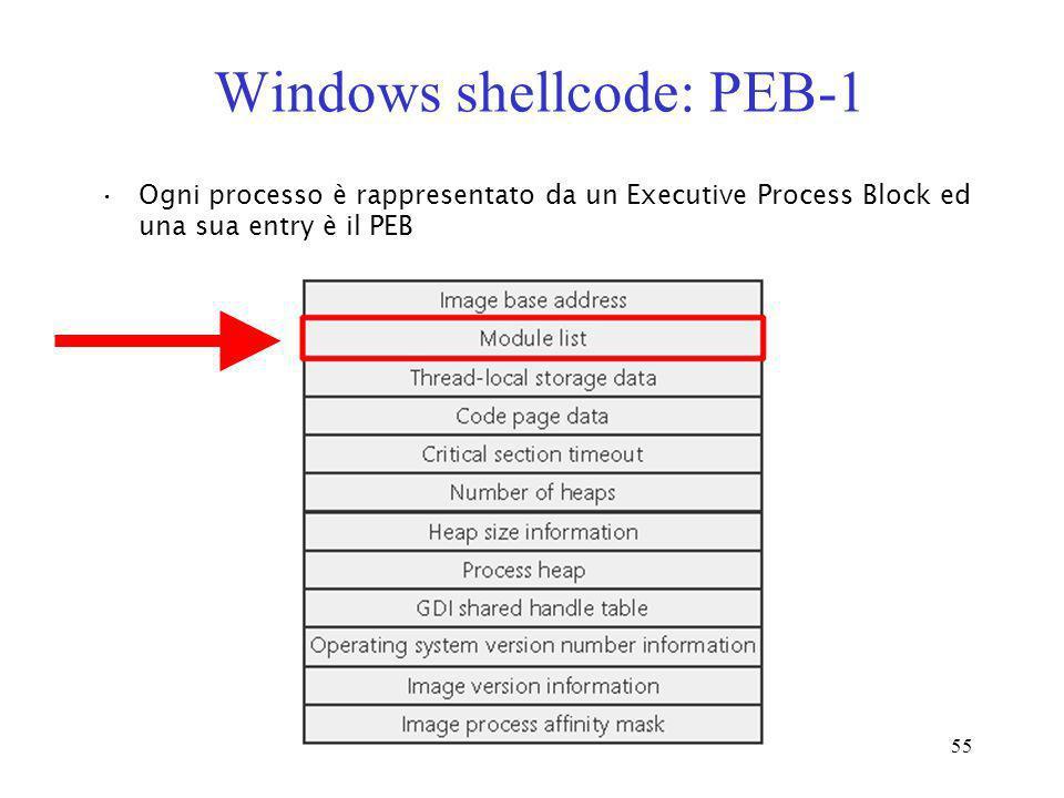 Windows shellcode: PEB-1