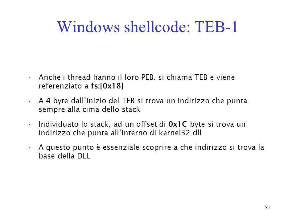 Windows shellcode: TEB-1