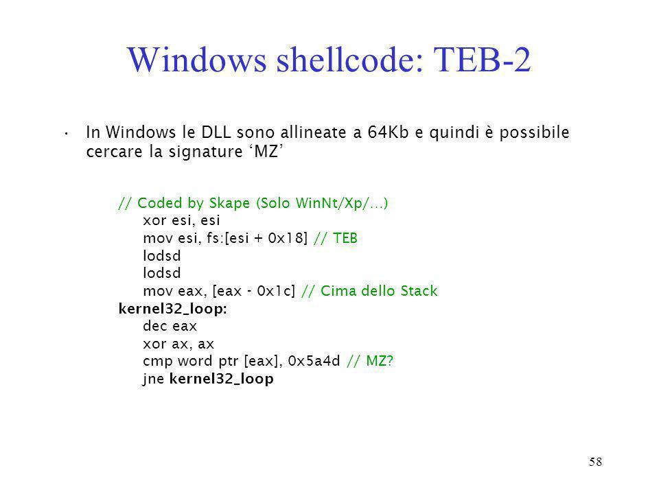 Windows shellcode: TEB-2