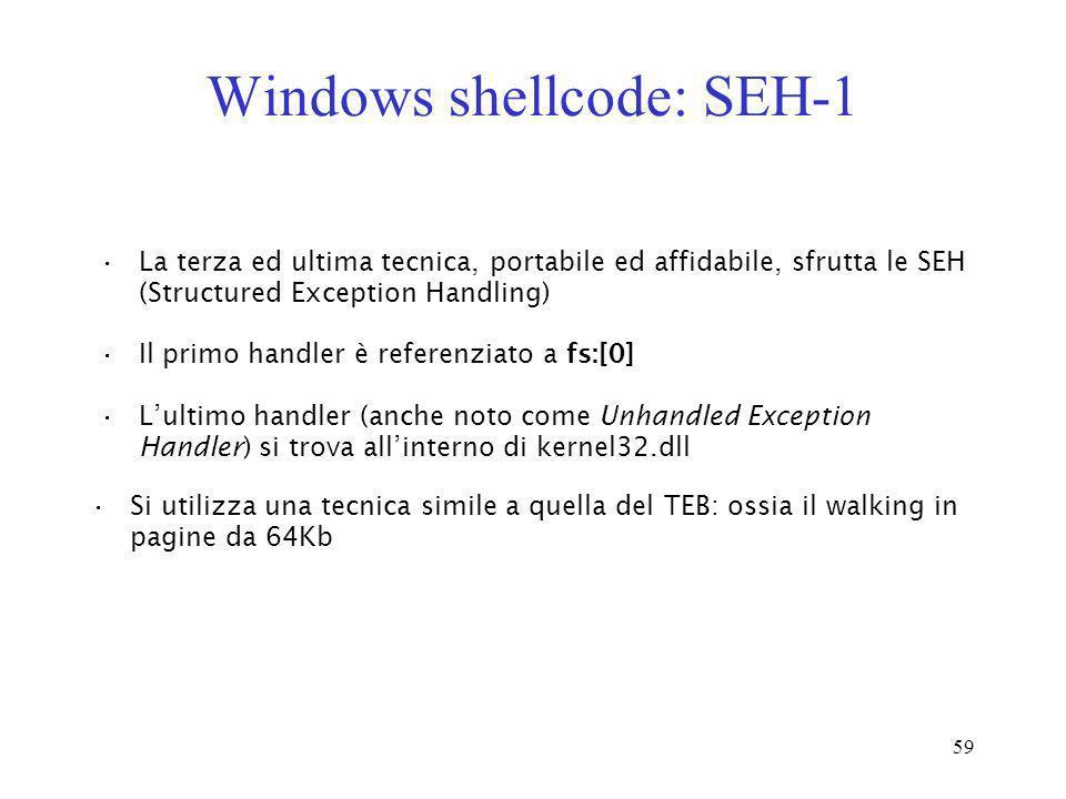 Windows shellcode: SEH-1