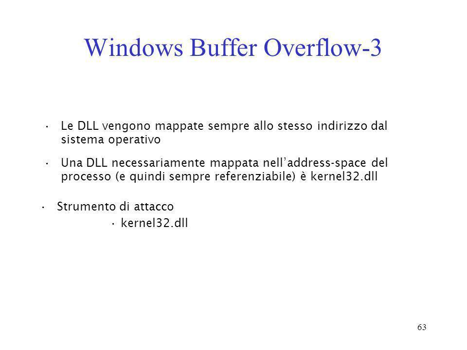 Windows Buffer Overflow-3