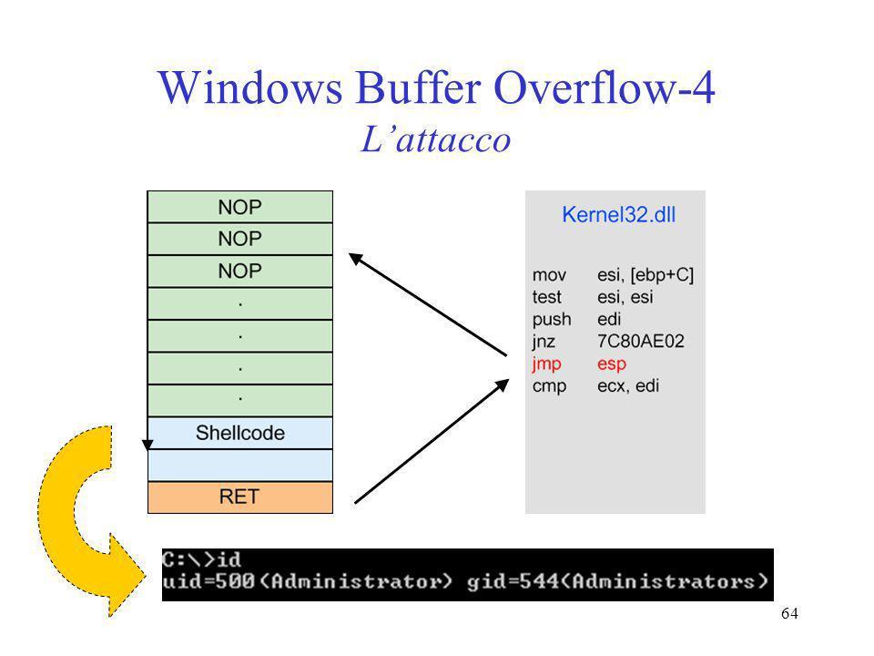 Windows Buffer Overflow-4 L'attacco