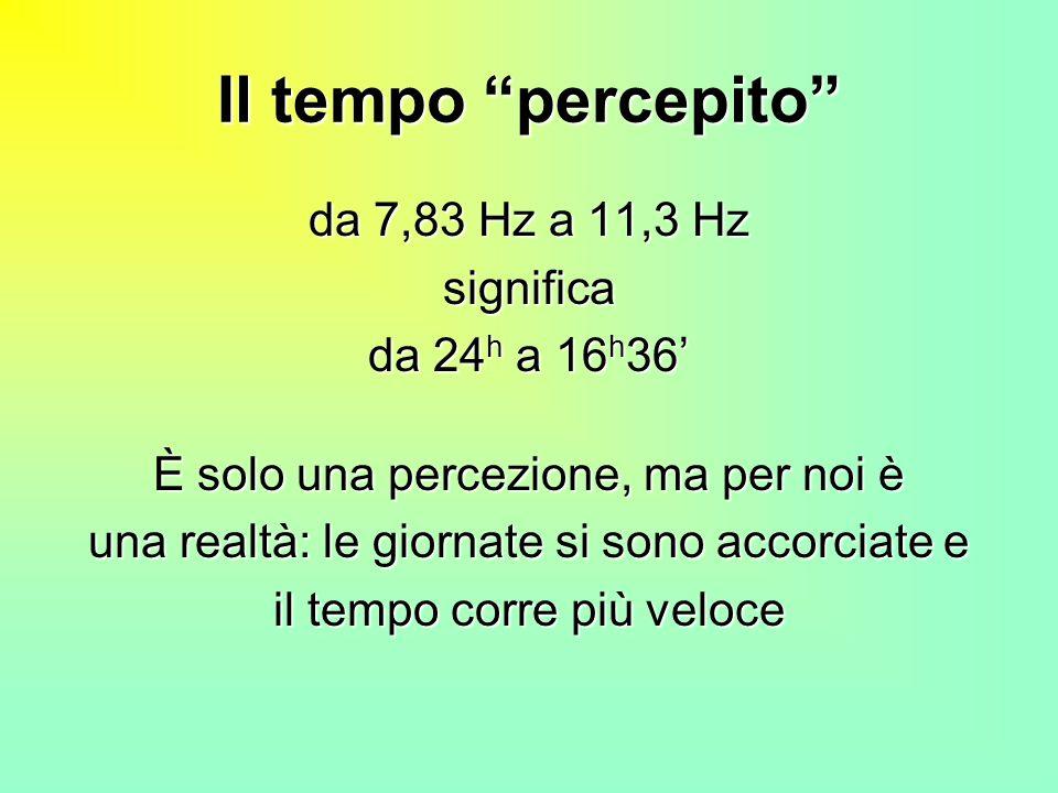 Il tempo percepito da 7,83 Hz a 11,3 Hz significa da 24h a 16h36'