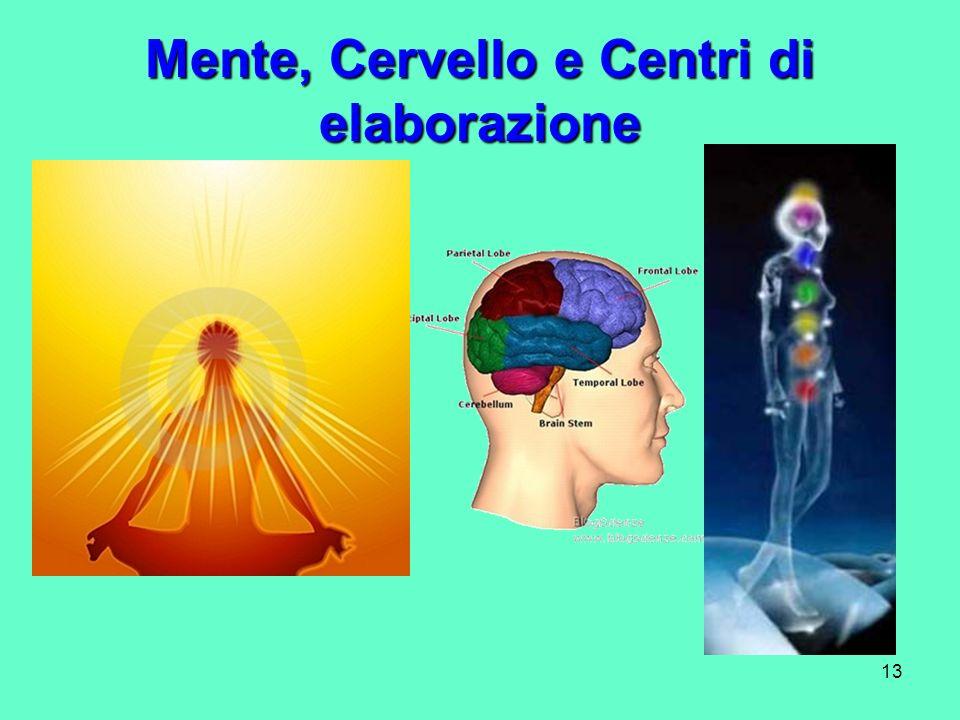 Mente, Cervello e Centri di elaborazione