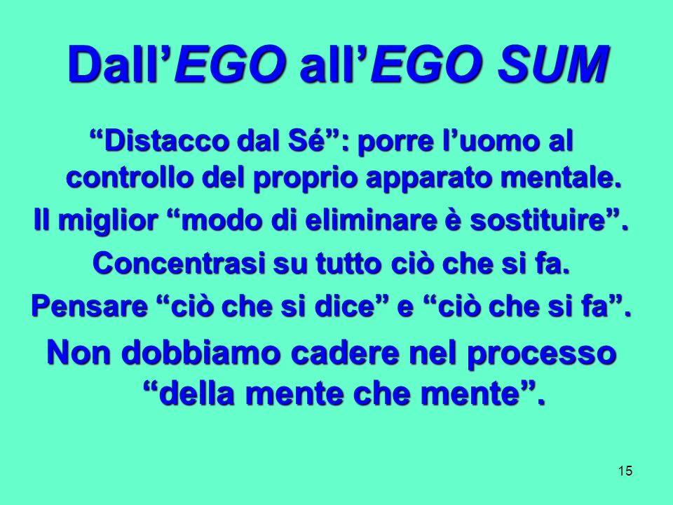 Dall'EGO all'EGO SUM Distacco dal Sé : porre l'uomo al controllo del proprio apparato mentale. Il miglior modo di eliminare è sostituire .