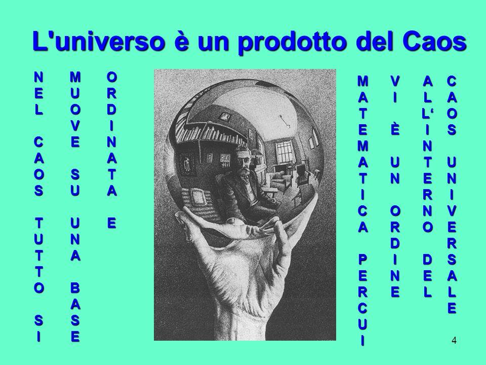 L universo è un prodotto del Caos