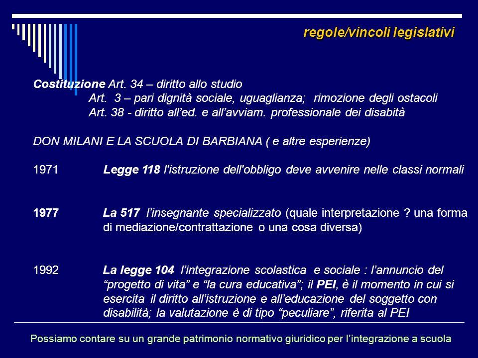 regole/vincoli legislativi