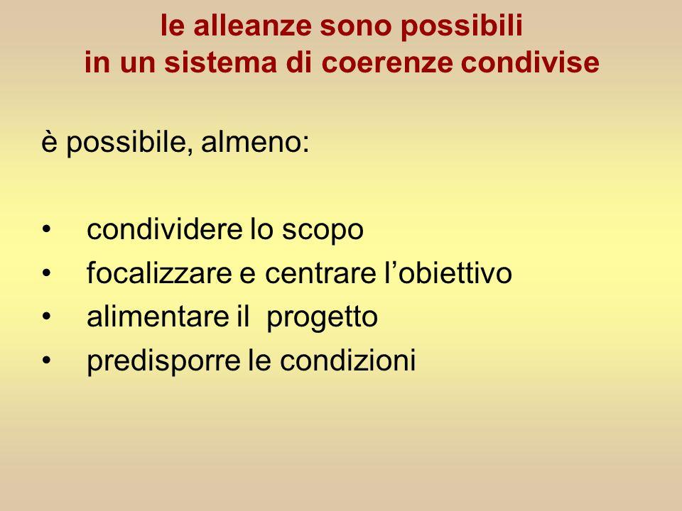 le alleanze sono possibili in un sistema di coerenze condivise