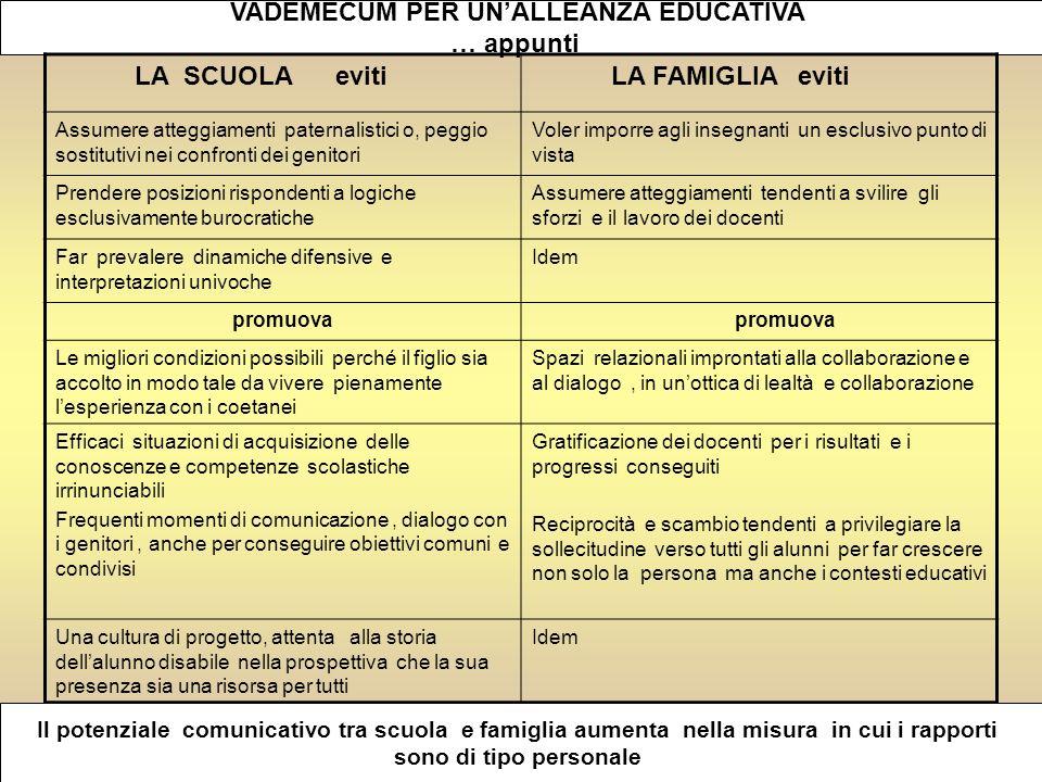 VADEMECUM PER UN'ALLEANZA EDUCATIVA