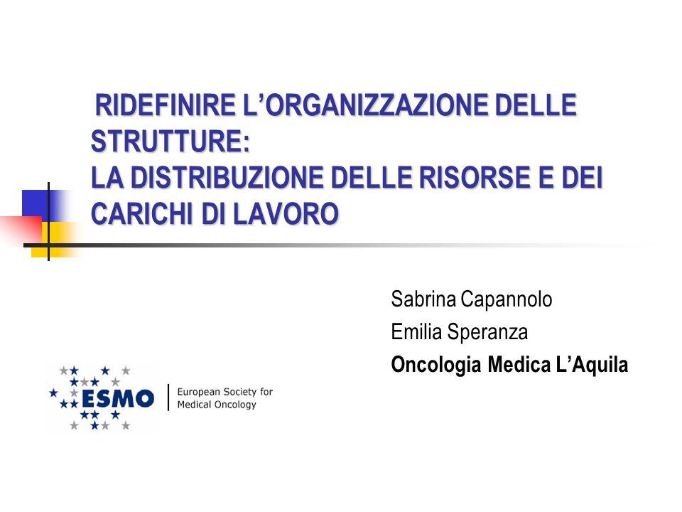 Sabrina Capannolo Emilia Speranza Oncologia Medica L'Aquila