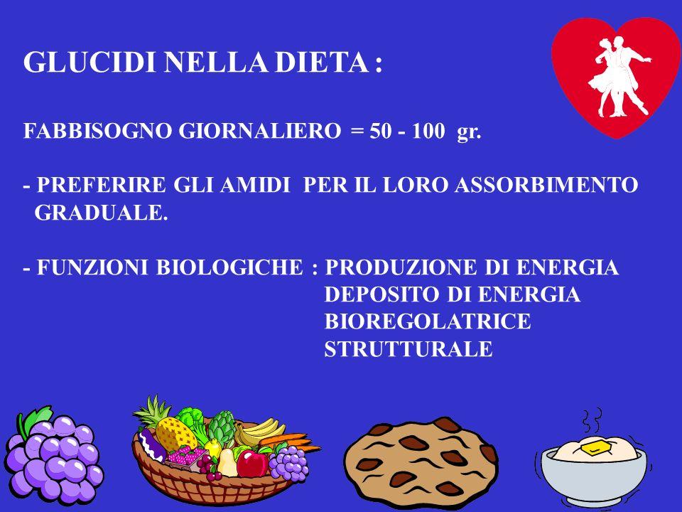 GLUCIDI NELLA DIETA : FABBISOGNO GIORNALIERO = 50 - 100 gr.