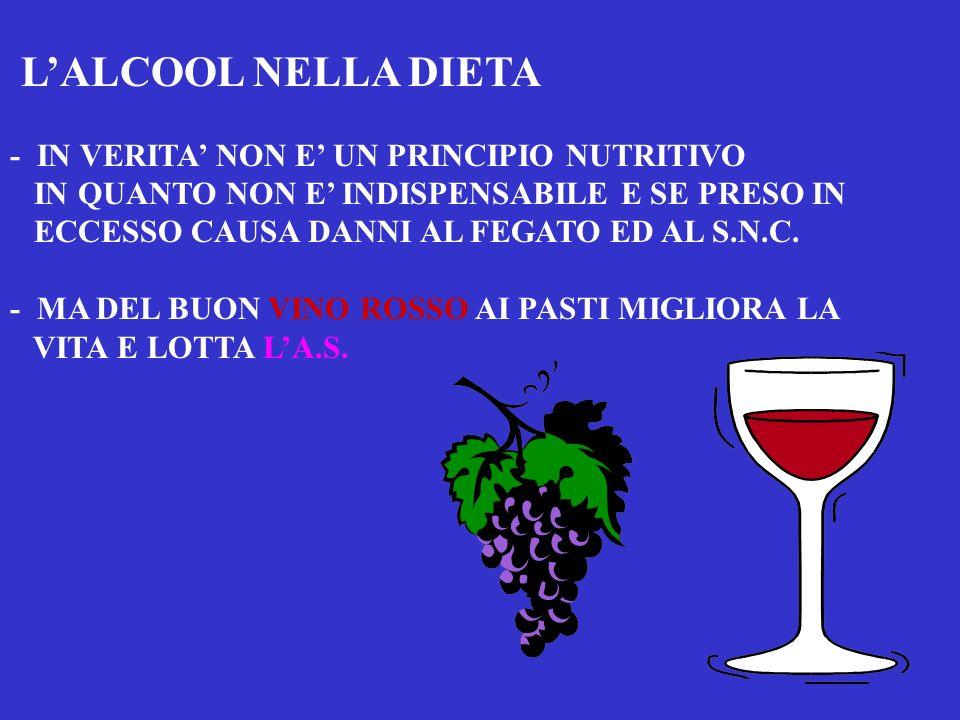 L'ALCOOL NELLA DIETA - IN VERITA' NON E' UN PRINCIPIO NUTRITIVO