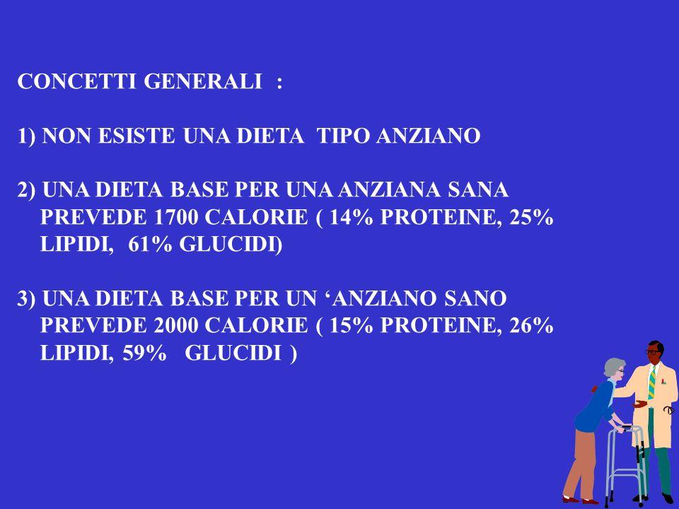 CONCETTI GENERALI : 1) NON ESISTE UNA DIETA TIPO ANZIANO. 2) UNA DIETA BASE PER UNA ANZIANA SANA.