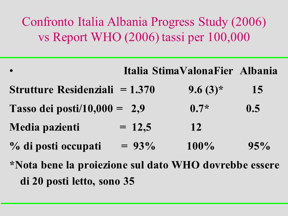 Confronto Italia Albania Progress Study (2006) vs Report WHO (2006) tassi per 100,000