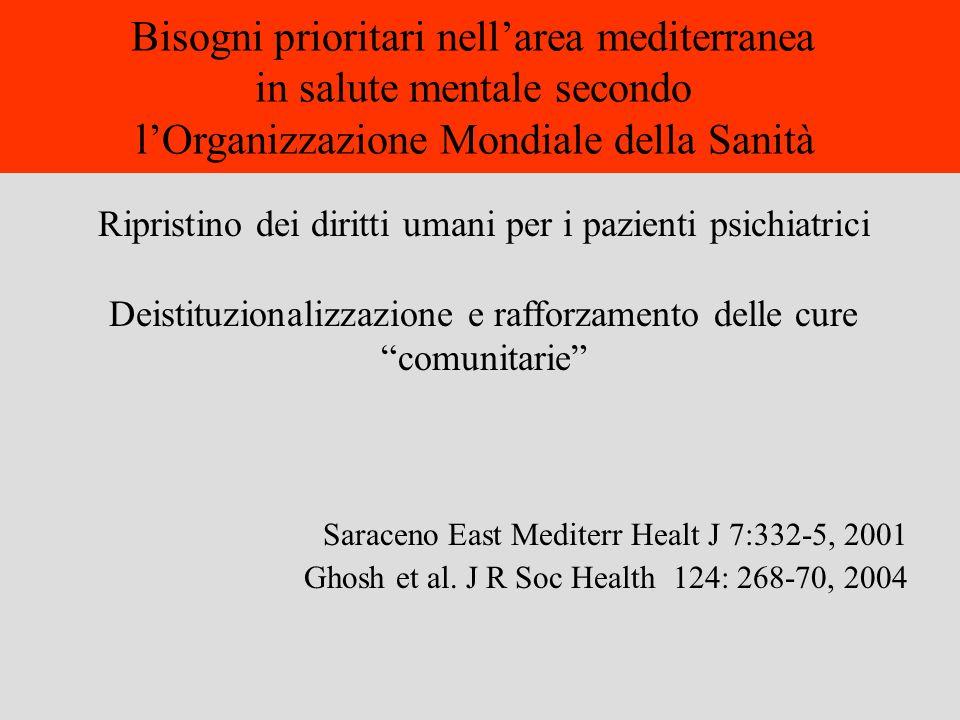 Bisogni prioritari nell'area mediterranea in salute mentale secondo