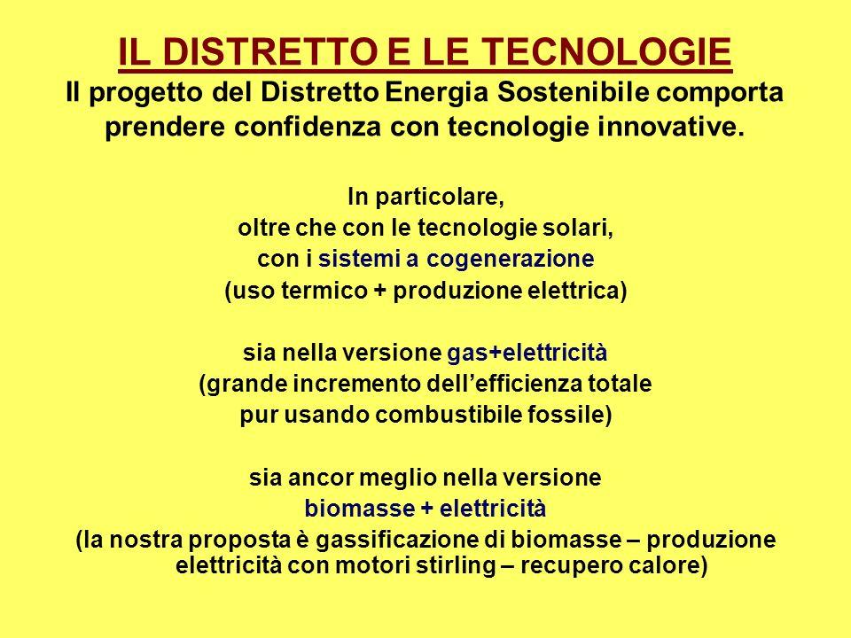 IL DISTRETTO E LE TECNOLOGIE Il progetto del Distretto Energia Sostenibile comporta prendere confidenza con tecnologie innovative.