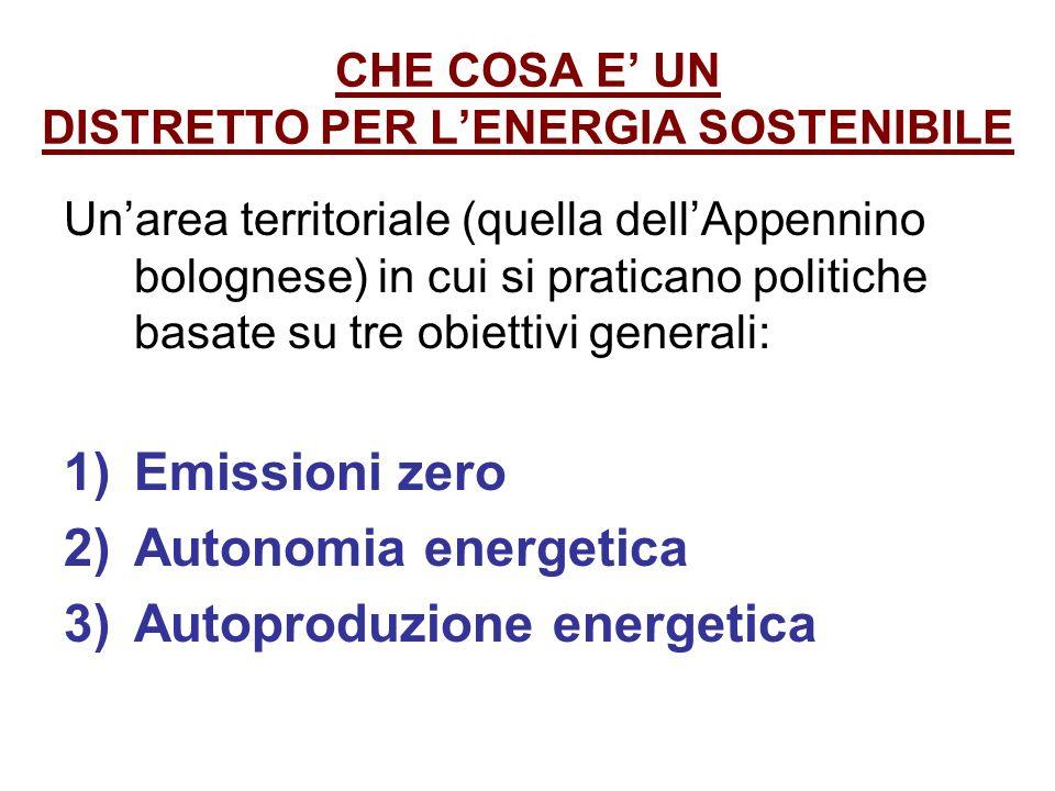 CHE COSA E' UN DISTRETTO PER L'ENERGIA SOSTENIBILE