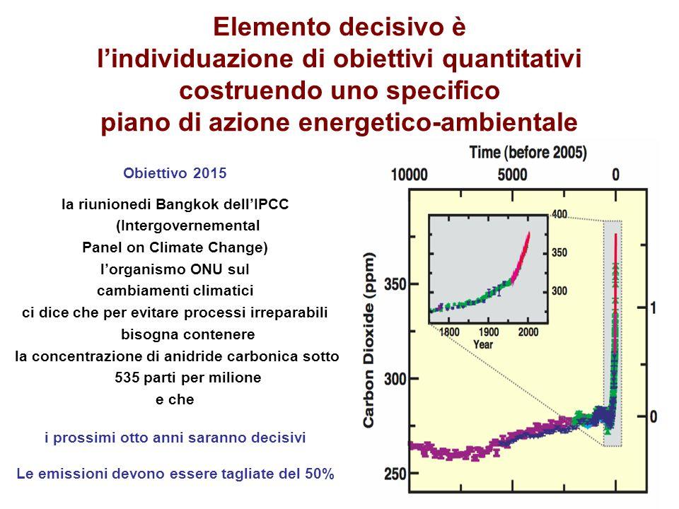 Elemento decisivo è l'individuazione di obiettivi quantitativi costruendo uno specifico piano di azione energetico-ambientale