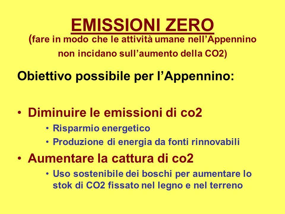 EMISSIONI ZERO (fare in modo che le attività umane nell'Appennino non incidano sull'aumento della CO2)