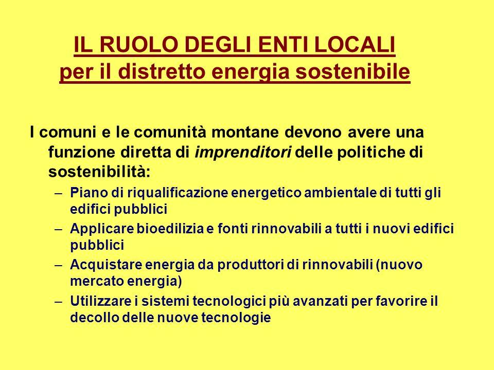 IL RUOLO DEGLI ENTI LOCALI per il distretto energia sostenibile