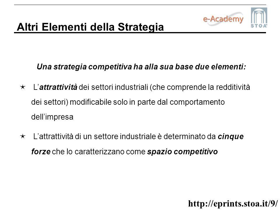 Una strategia competitiva ha alla sua base due elementi: