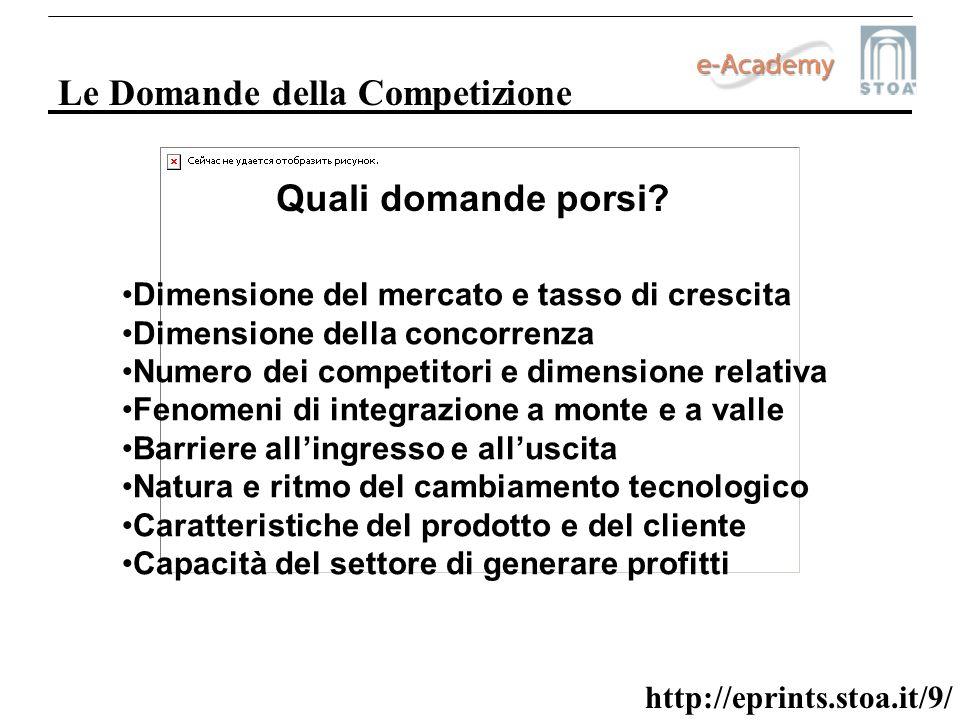 Le Domande della Competizione