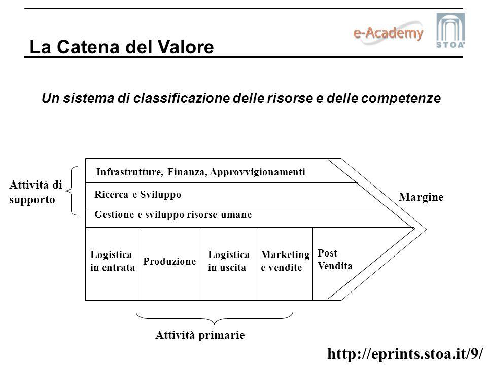 Infrastrutture, Finanza, Approvvigionamenti