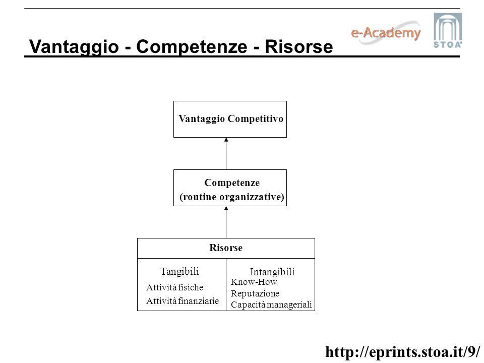 (routine organizzative)