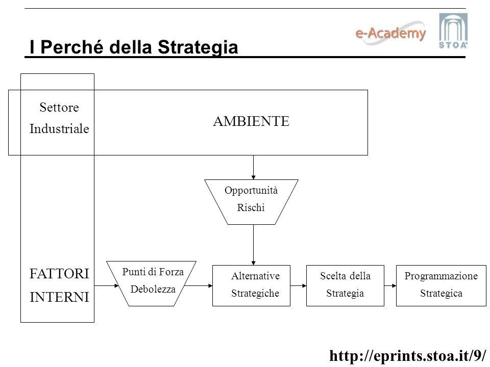 I Perché della Strategia