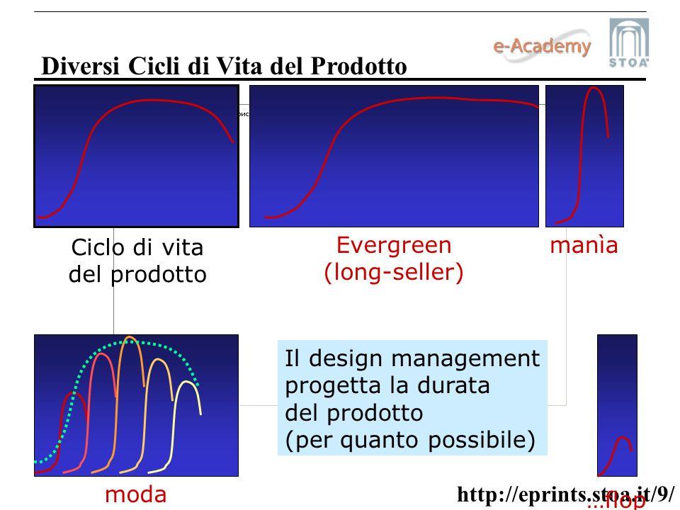 Diversi Cicli di Vita del Prodotto