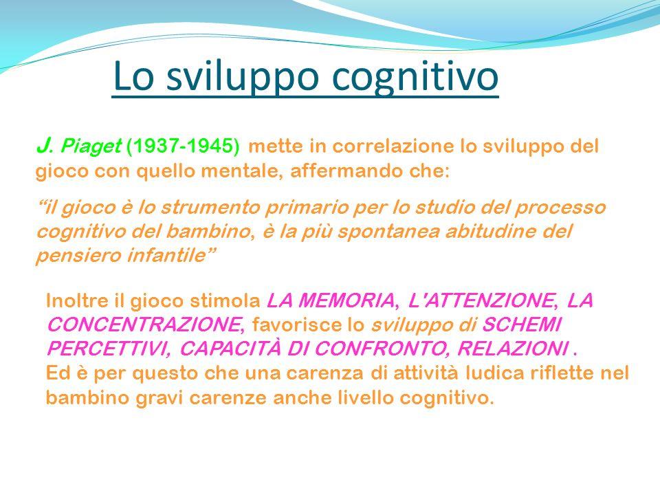 Lo sviluppo cognitivo J. Piaget (1937-1945) mette in correlazione lo sviluppo del gioco con quello mentale, affermando che: