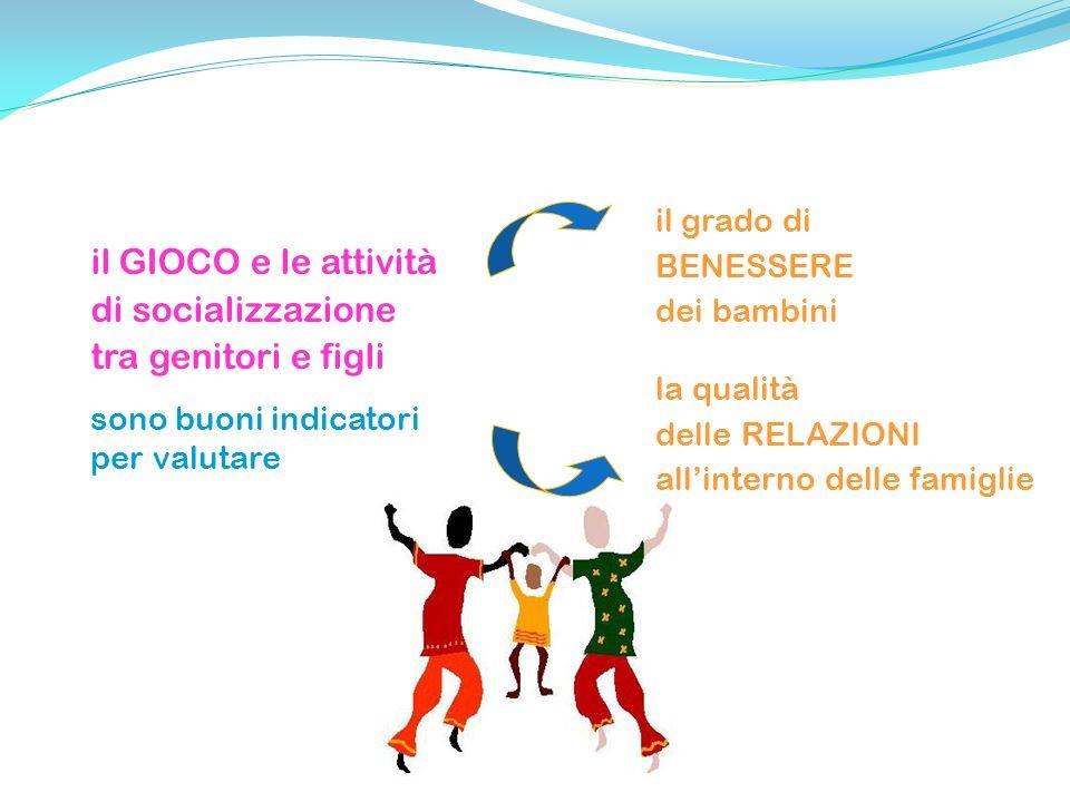 il GIOCO e le attività di socializzazione tra genitori e figli