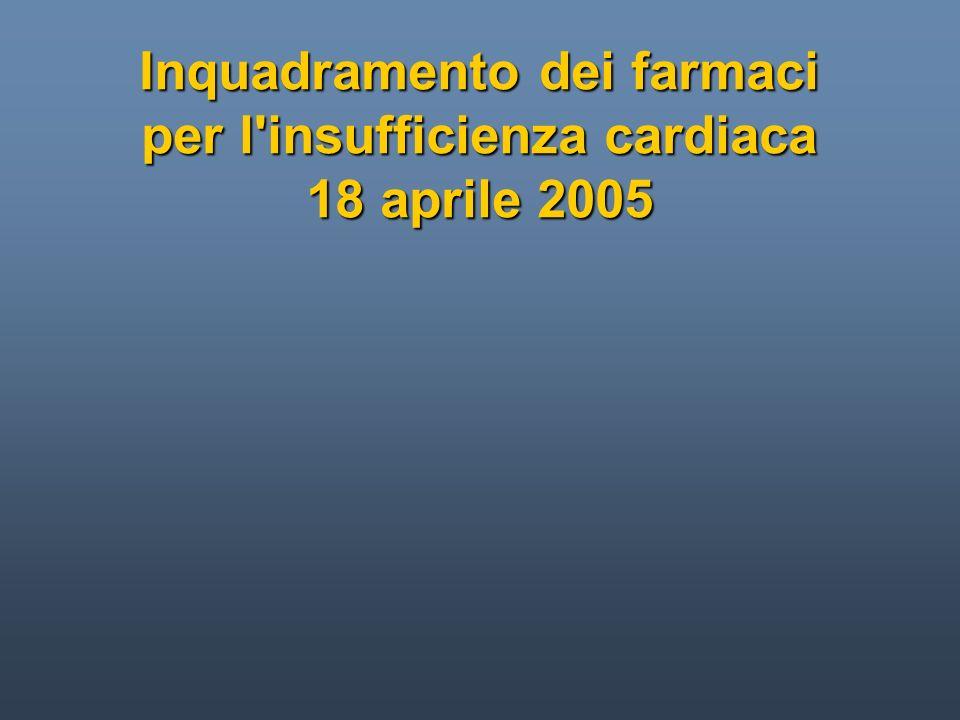 Inquadramento dei farmaci per l insufficienza cardiaca 18 aprile 2005