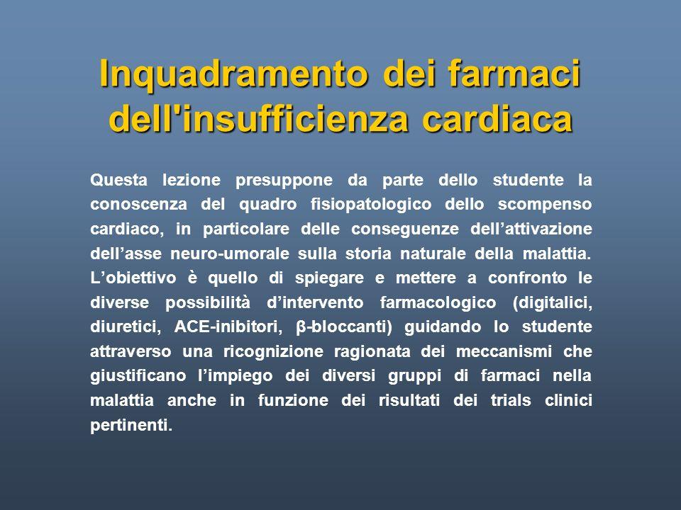 Inquadramento dei farmaci dell insufficienza cardiaca
