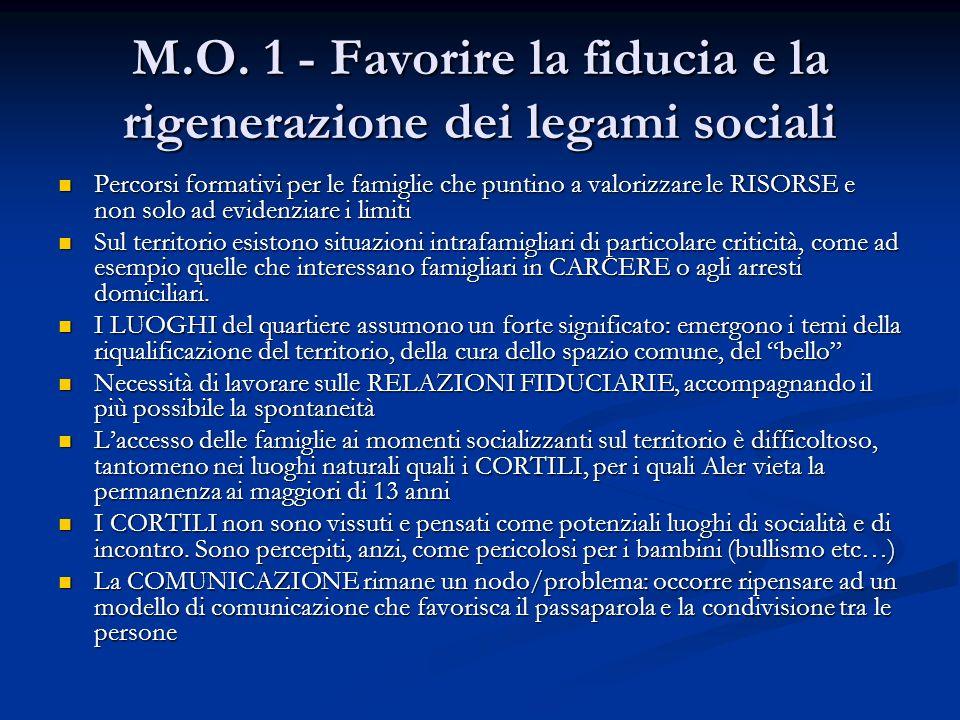M.O. 1 - Favorire la fiducia e la rigenerazione dei legami sociali