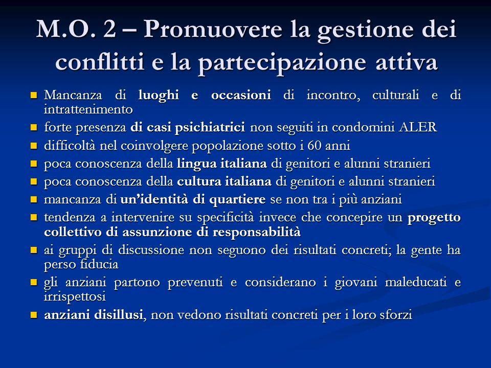 M.O. 2 – Promuovere la gestione dei conflitti e la partecipazione attiva