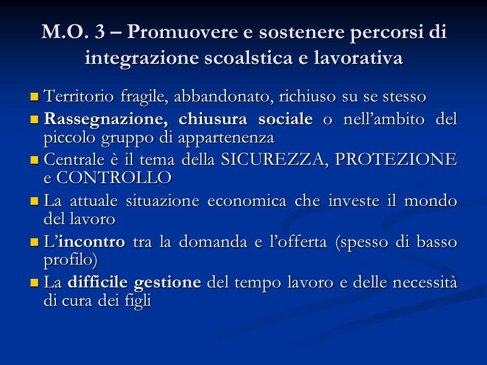 M.O. 3 – Promuovere e sostenere percorsi di integrazione scoalstica e lavorativa