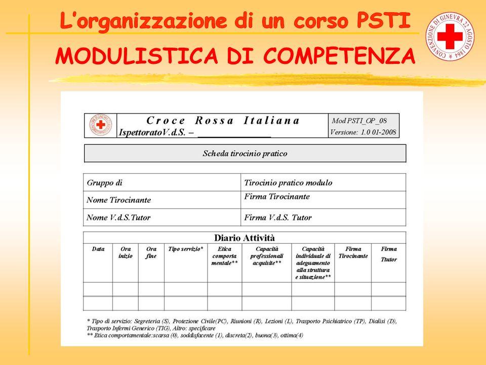 L'organizzazione di un corso PSTI MODULISTICA DI COMPETENZA