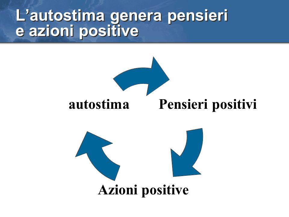 L'autostima genera pensieri e azioni positive