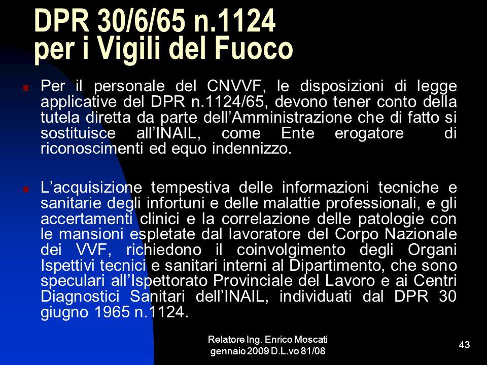 DPR 30/6/65 n.1124 per i Vigili del Fuoco