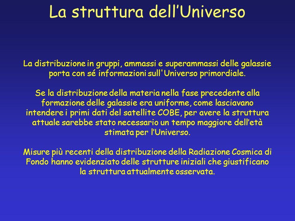 La struttura dell'Universo