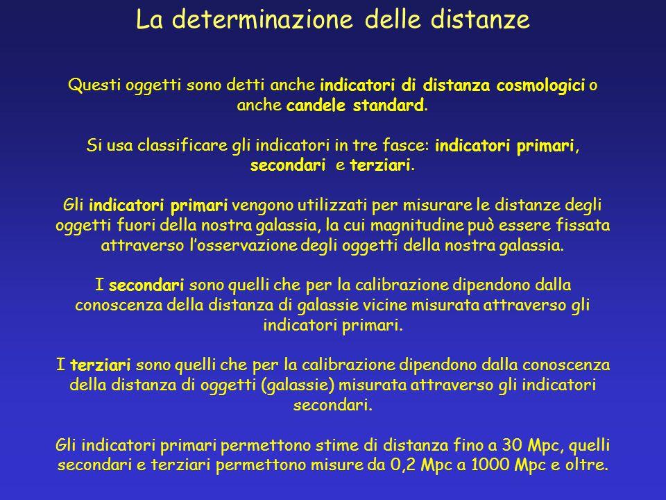 La determinazione delle distanze